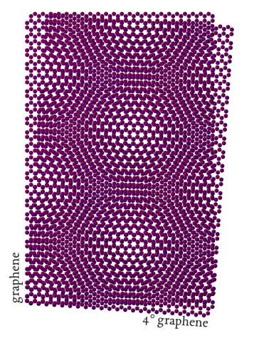 Representação da super-estrutura criada pela rotação de uma folha de grafeno sobre outra